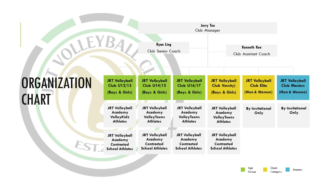 Jrt Club Jrt Volleyball Academy